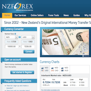 OFX | International Money Transfers (formerly NZForex)