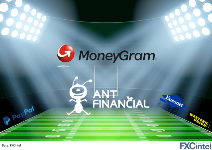 moneygram_antfinancial_deal