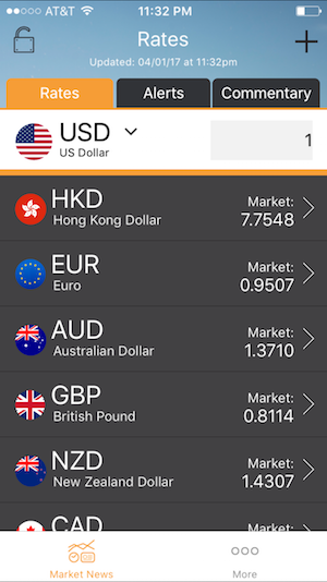 ofx currency converter
