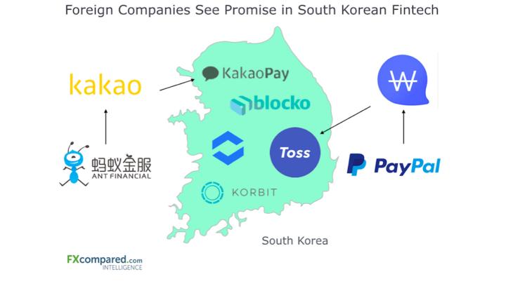 south korea fintech blocko viva republica toss