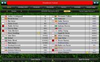 Global Soccer Manager download