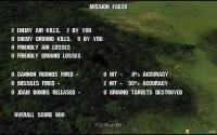 Mission stats