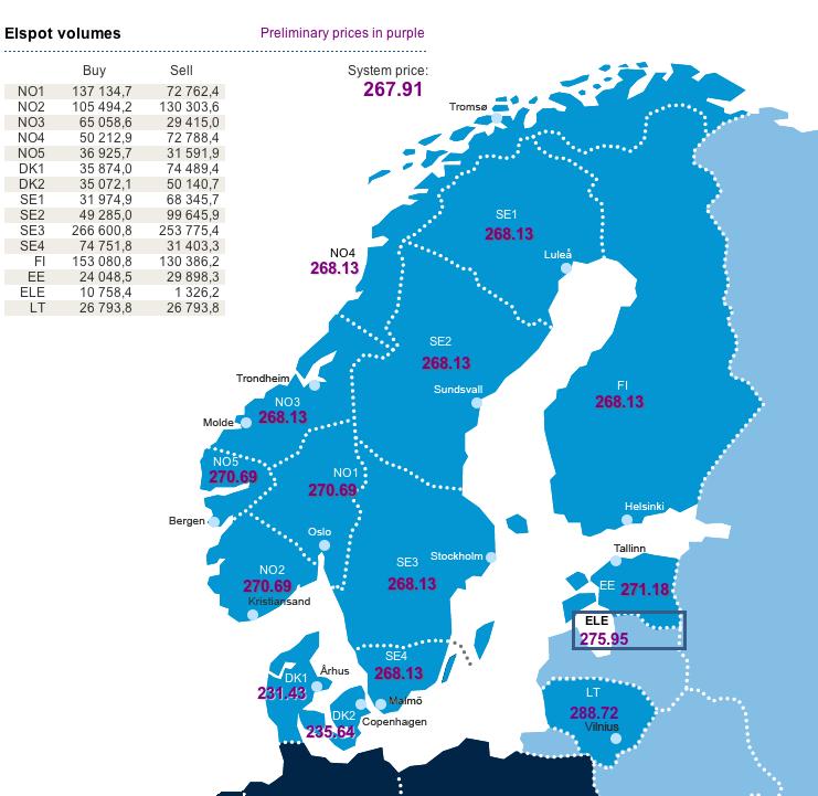 Spotpris søndag 27.01.2013