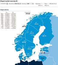 Spotprisene-for-fredag-31.-mai-2013