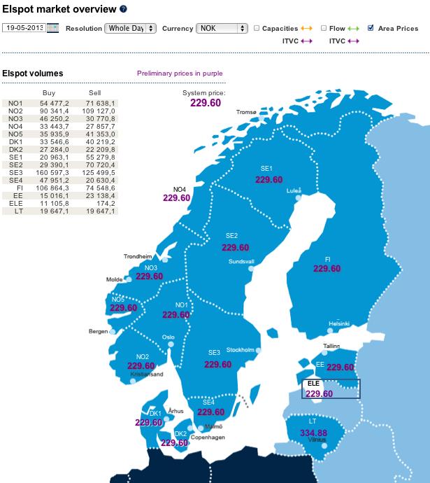 Spotprisene for søndag 19.05.2013