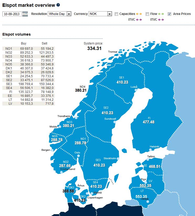 Spotprisene tirsdag 10.09.2013
