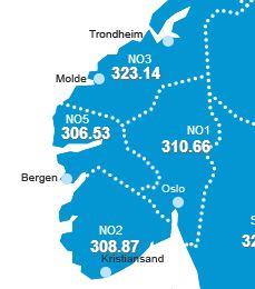 Spotpris sør-norge