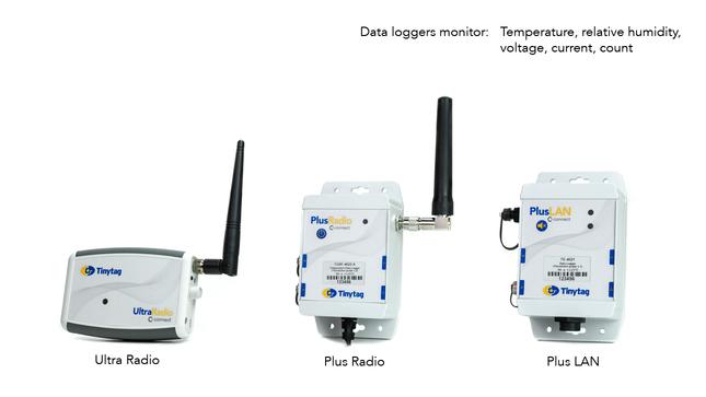 Ultra Radio, Plus Radio & Plus LAN data loggers monitor temperature, RH, voltage, current, count