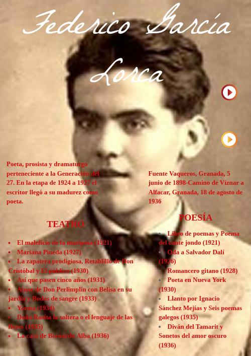Federico García Lorca By Jesus On Genially