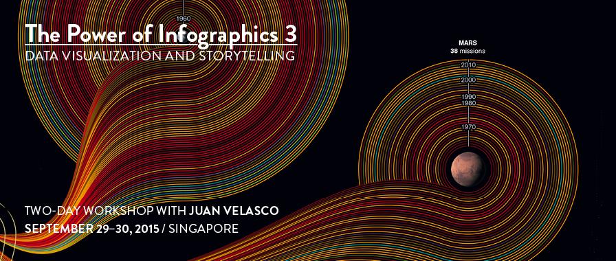 JuanVelascoWorkshop3