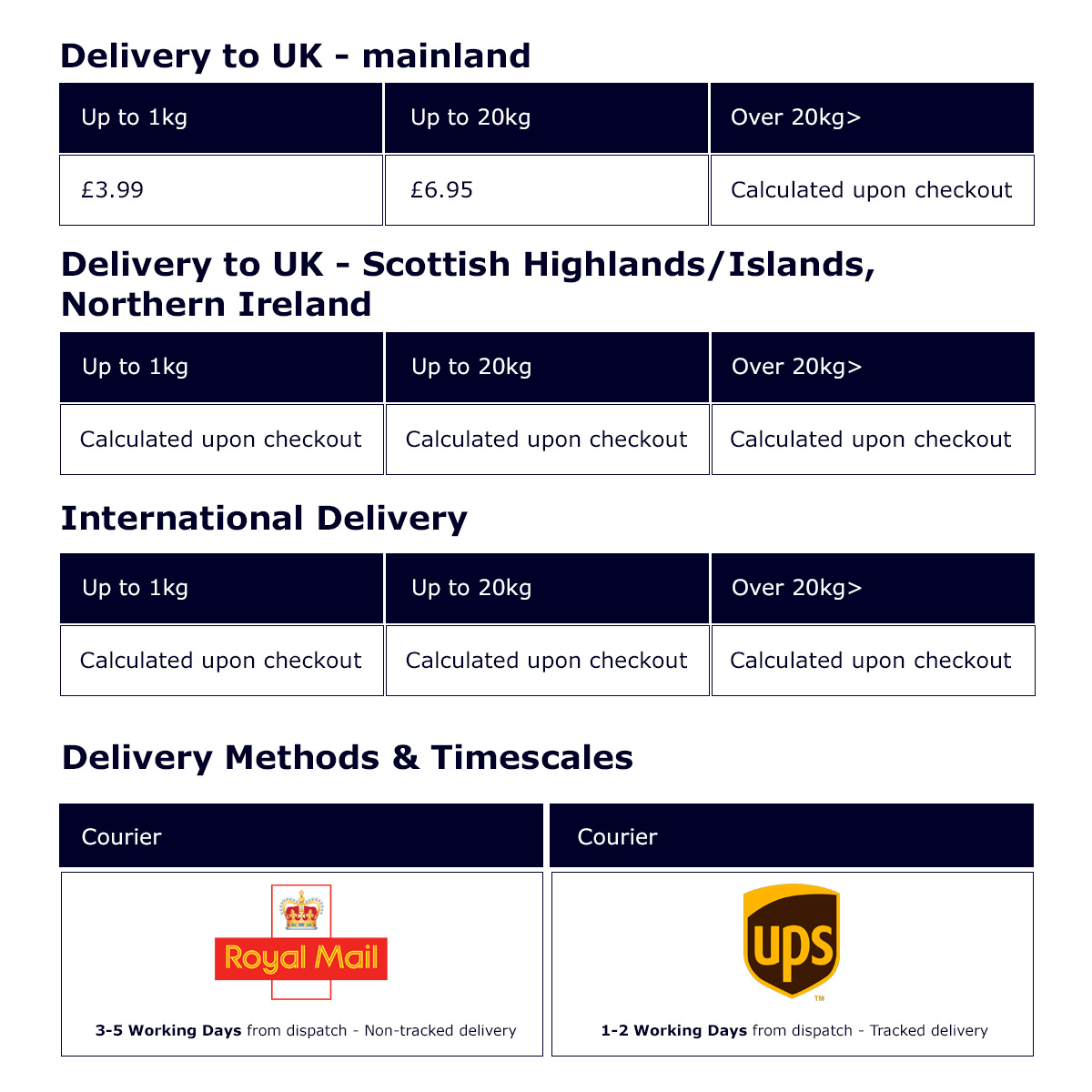 Delivery Info Banner