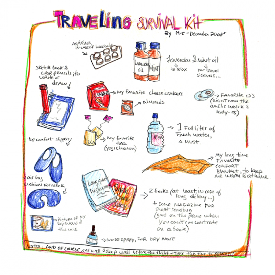 Student Travelling – Basic Tips and Advice