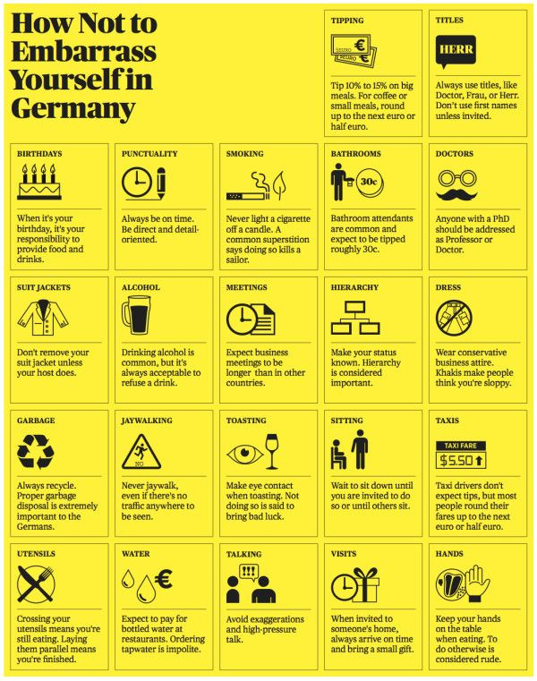 Germany Cultural Tips