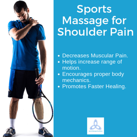 Shoulder Pain Sports Massage Therapy Hatfield UK