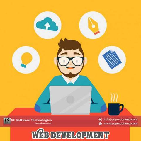 Websites and development in Uk