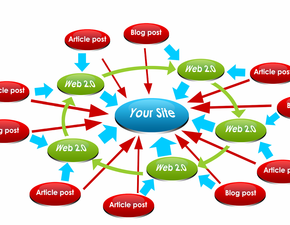 Looking for SEO link building