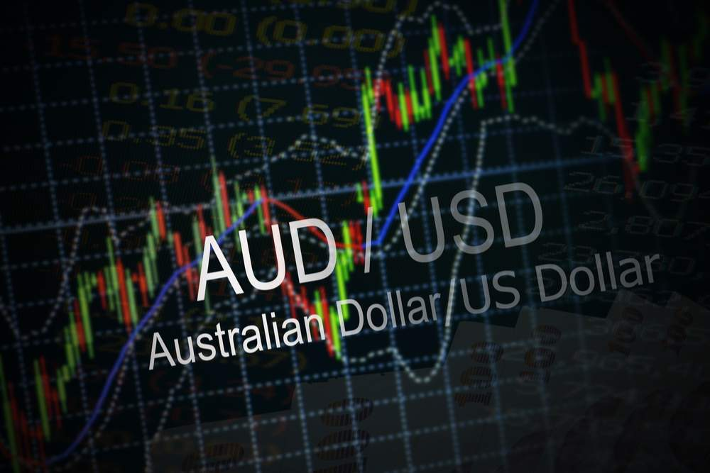 Image result for audusd