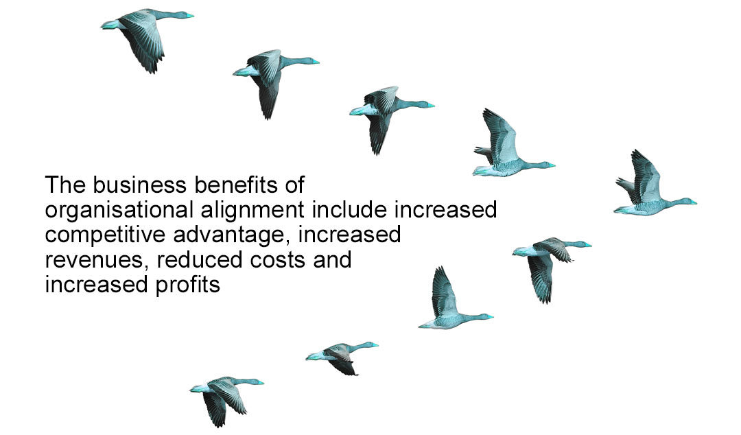 Four benefits of organisational alignment