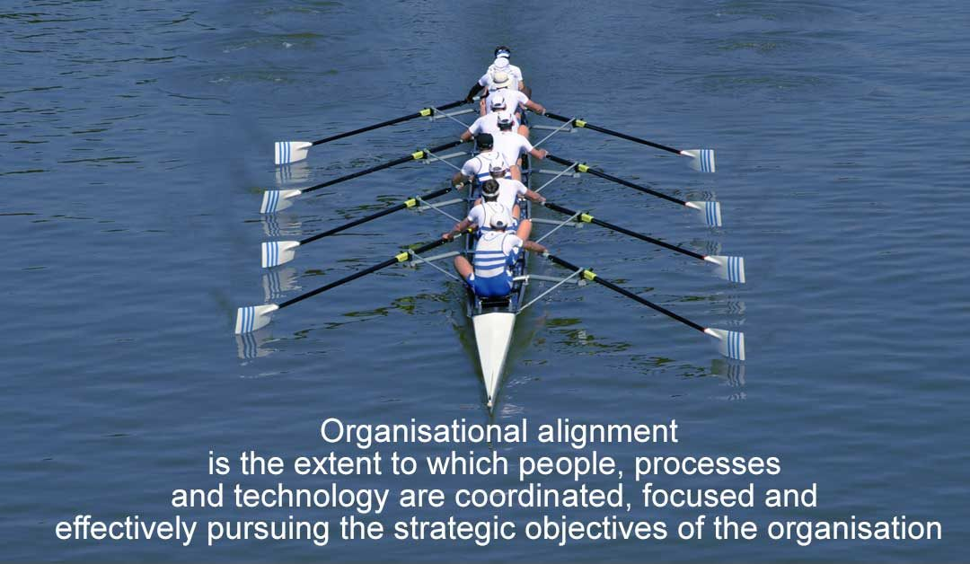 What is organisational alignment?