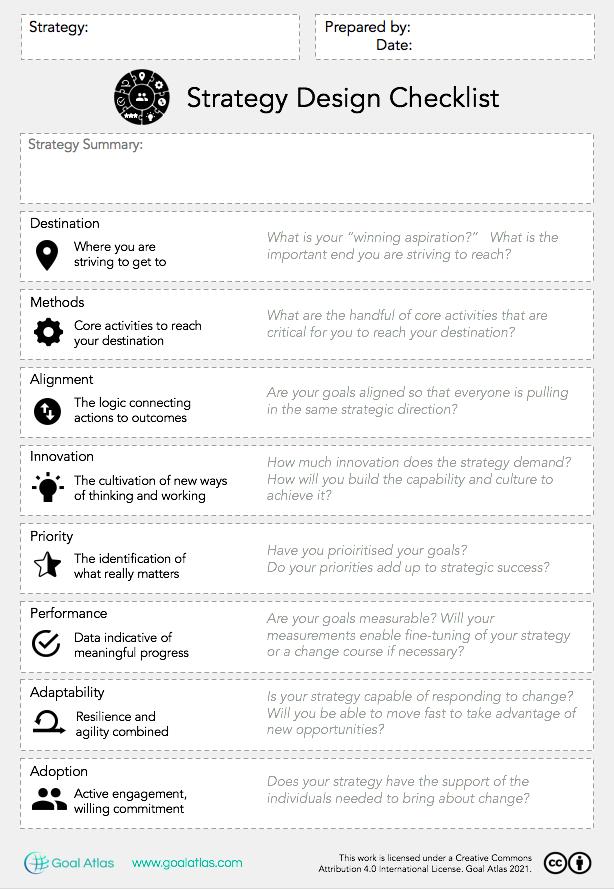 Goal Atlas - Strategy Design Checklist