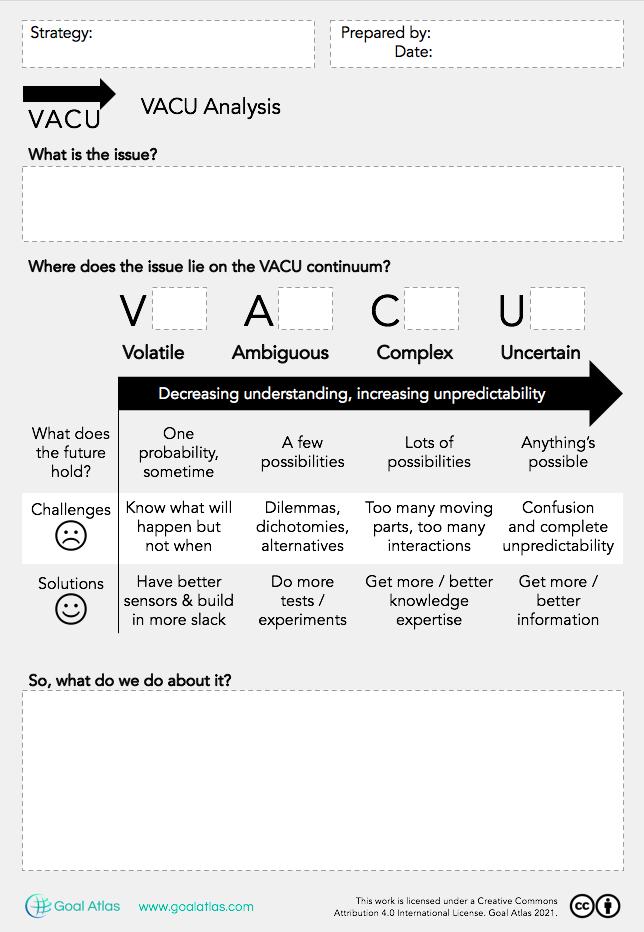 Goal Atlas - VACU Analysis Template
