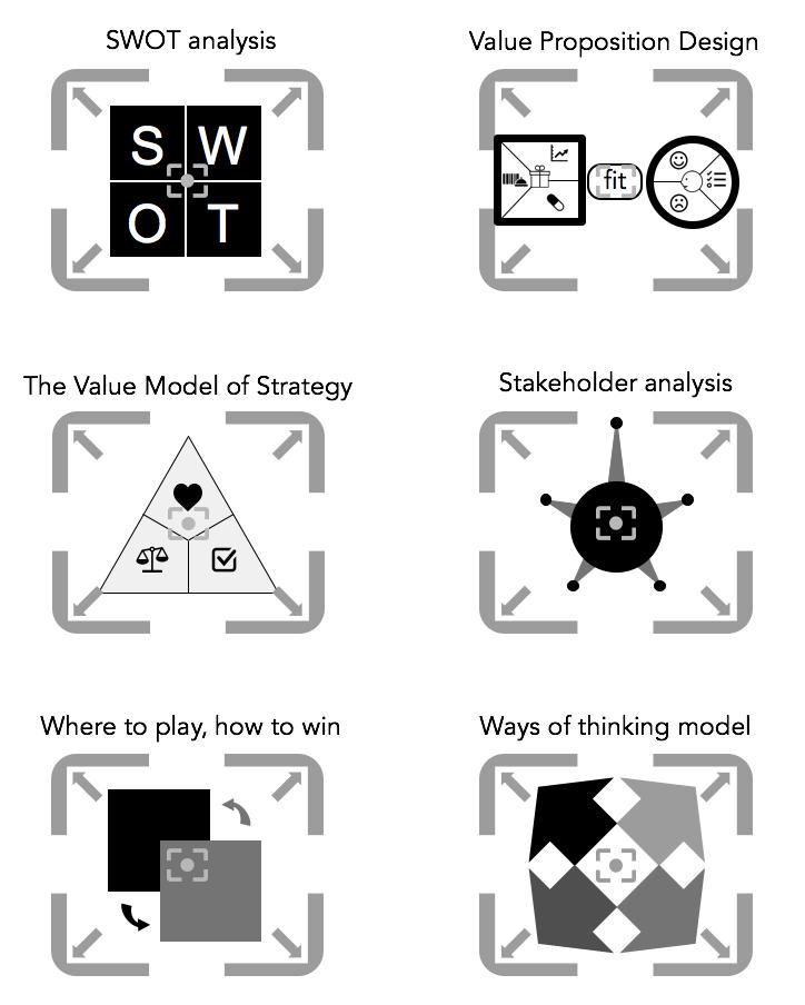 Goal Atlas - Strategy Models for Framing