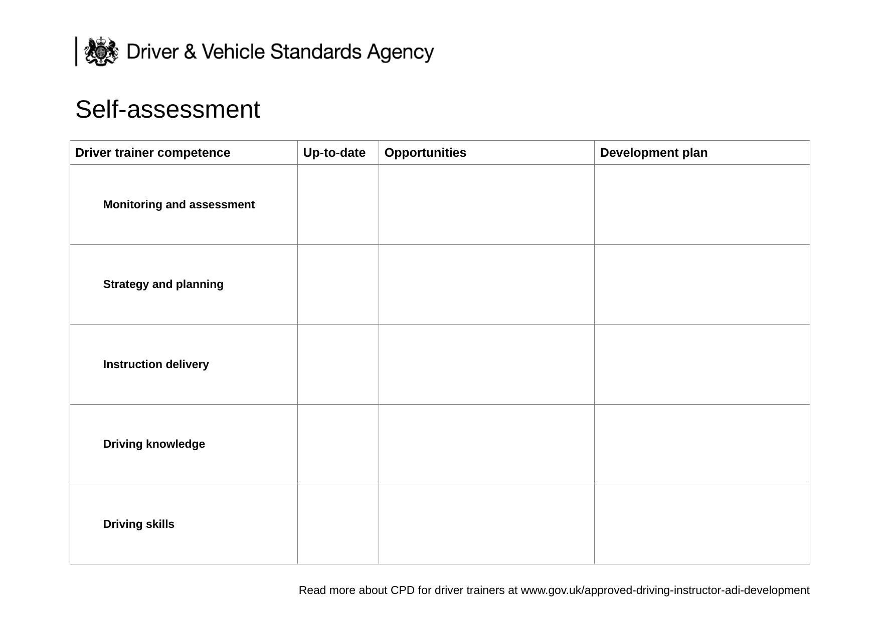 Professional Development Evaluation Form Template Gallery - Template ...