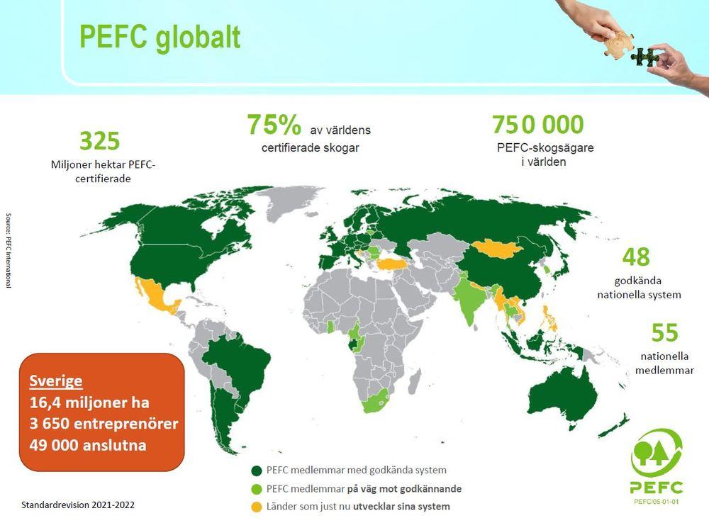 Idag påbörjades revisionsarbetet av den nya PEFC-standarden