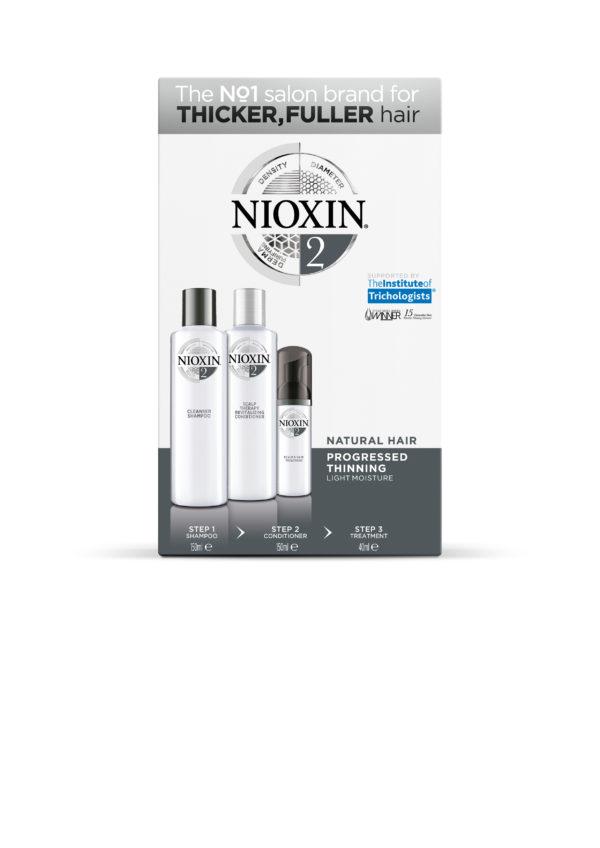 NIOXIN Trial Kit 2