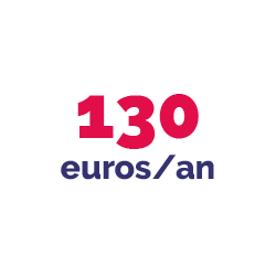 130 euros/year