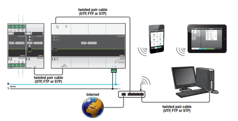 Gateway - Hardware Manual Niko Home Control 1.0 - Confluence on