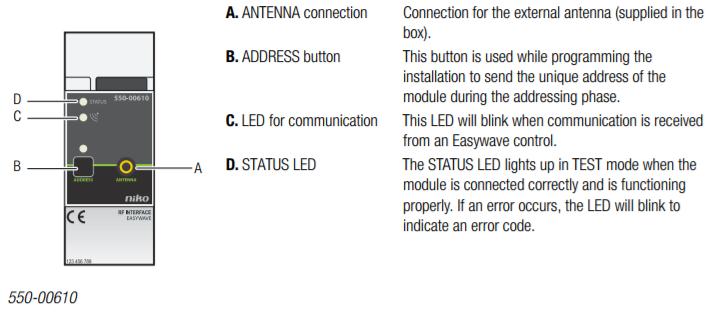rf interface easywave rh guide niko eu User Guide Operators Manual