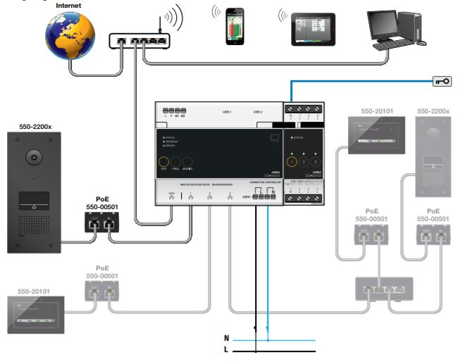 Videobuitenpost Hardware Manual Niko Home Control 1 0