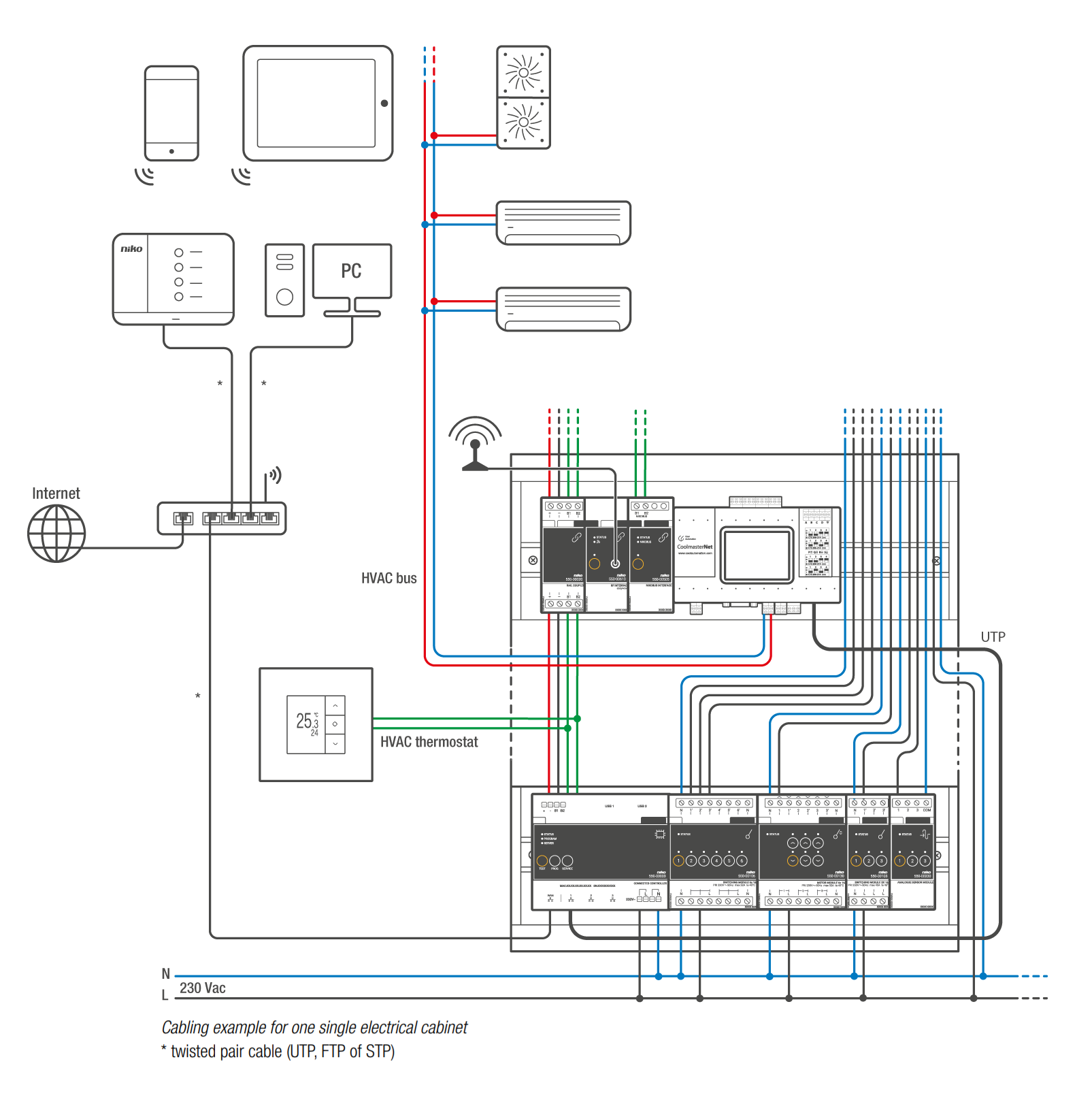 Wire Diagrams Hvac