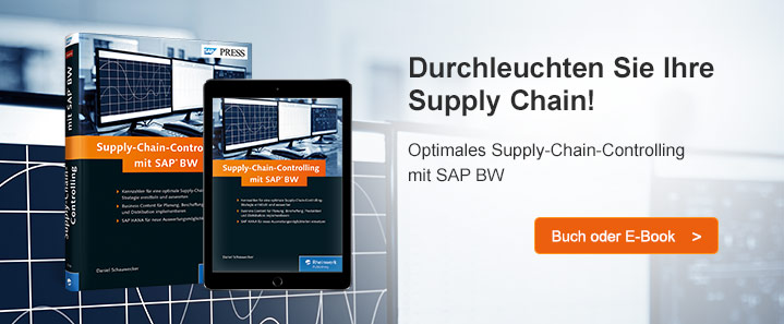 Supply-Chain-Controlling