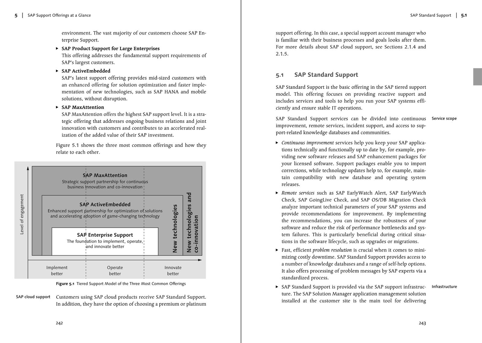 sap press books free download pdf