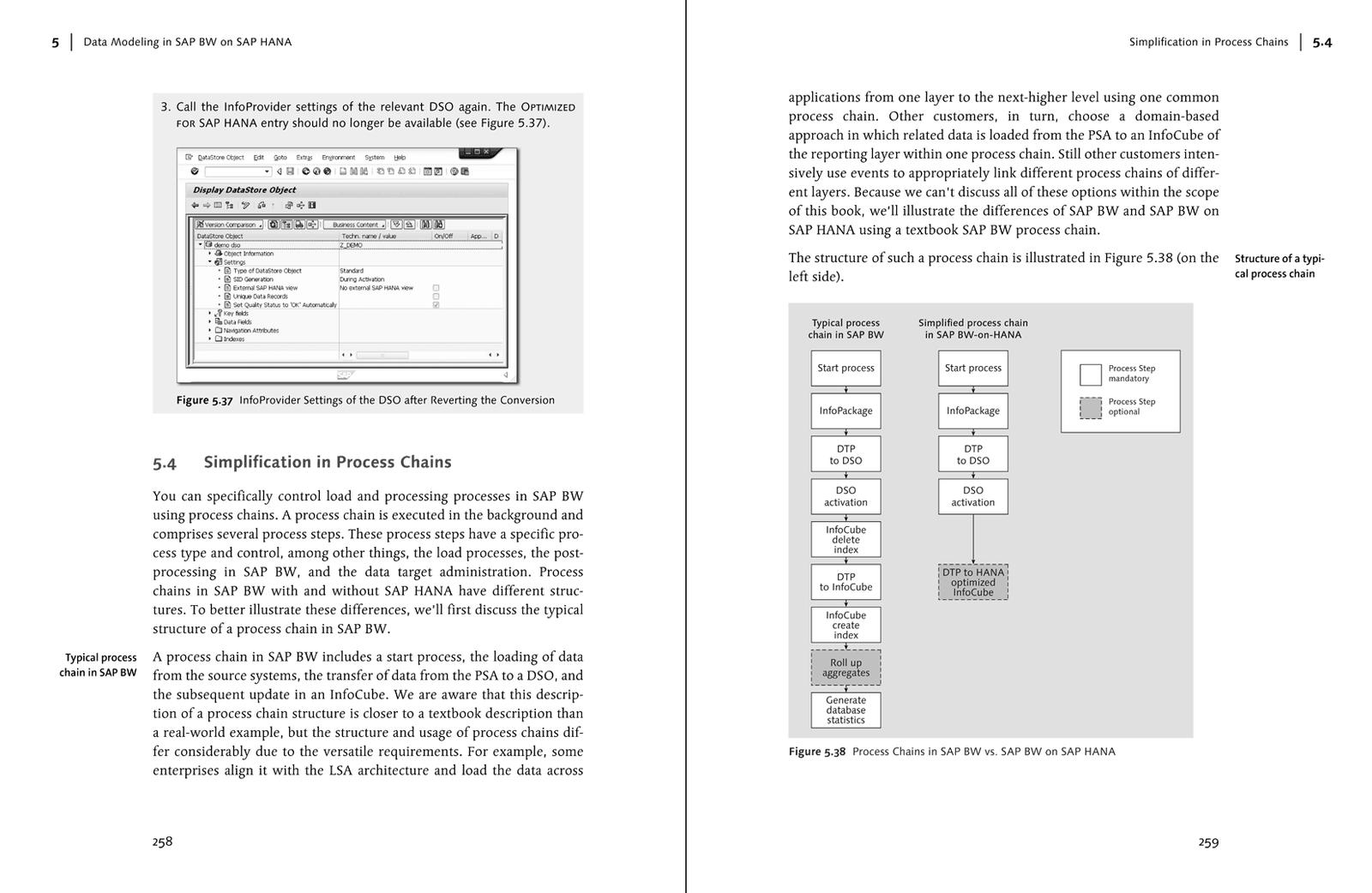 Sap bw on hana implementation migration book e book by sap press bildunterschrift optional bildunterschrift optional bildunterschrift optional malvernweather Gallery