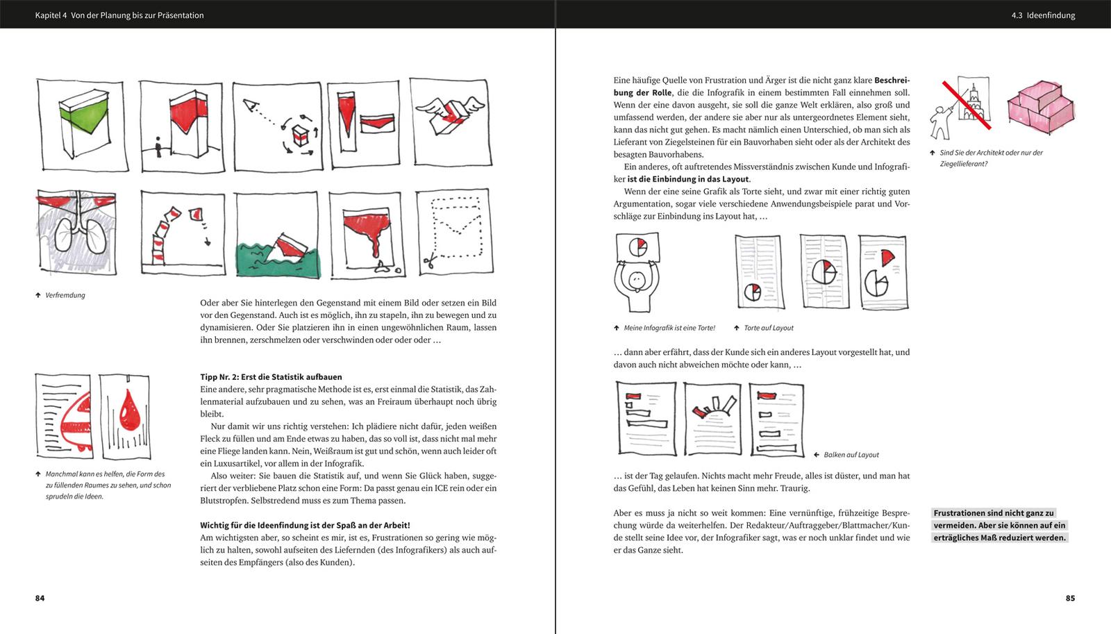 Fein 90 So Erstellen Sie Uml Diagramme Online Foto Ideen ...