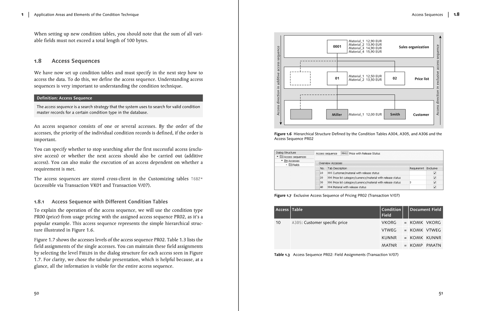 Sap pricing and the sap condition technique book and by sap press bildunterschrift optional malvernweather Image collections