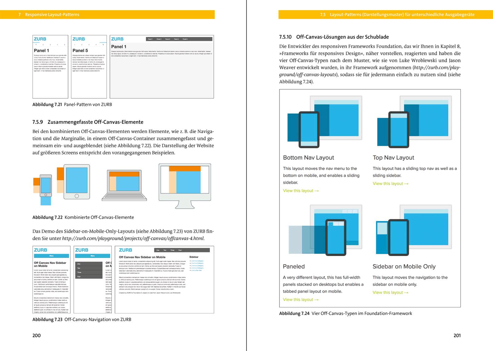 Responsive Design Auflã¶sungen | Responsive Webdesign Konzepte Techniken Praxis Rheinwerk Verlag