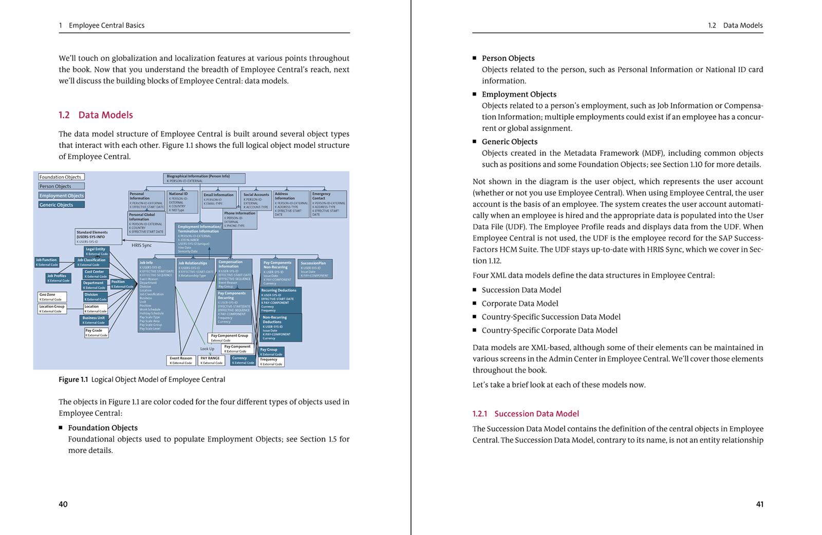 Book and E-Book - by SAP PRESS
