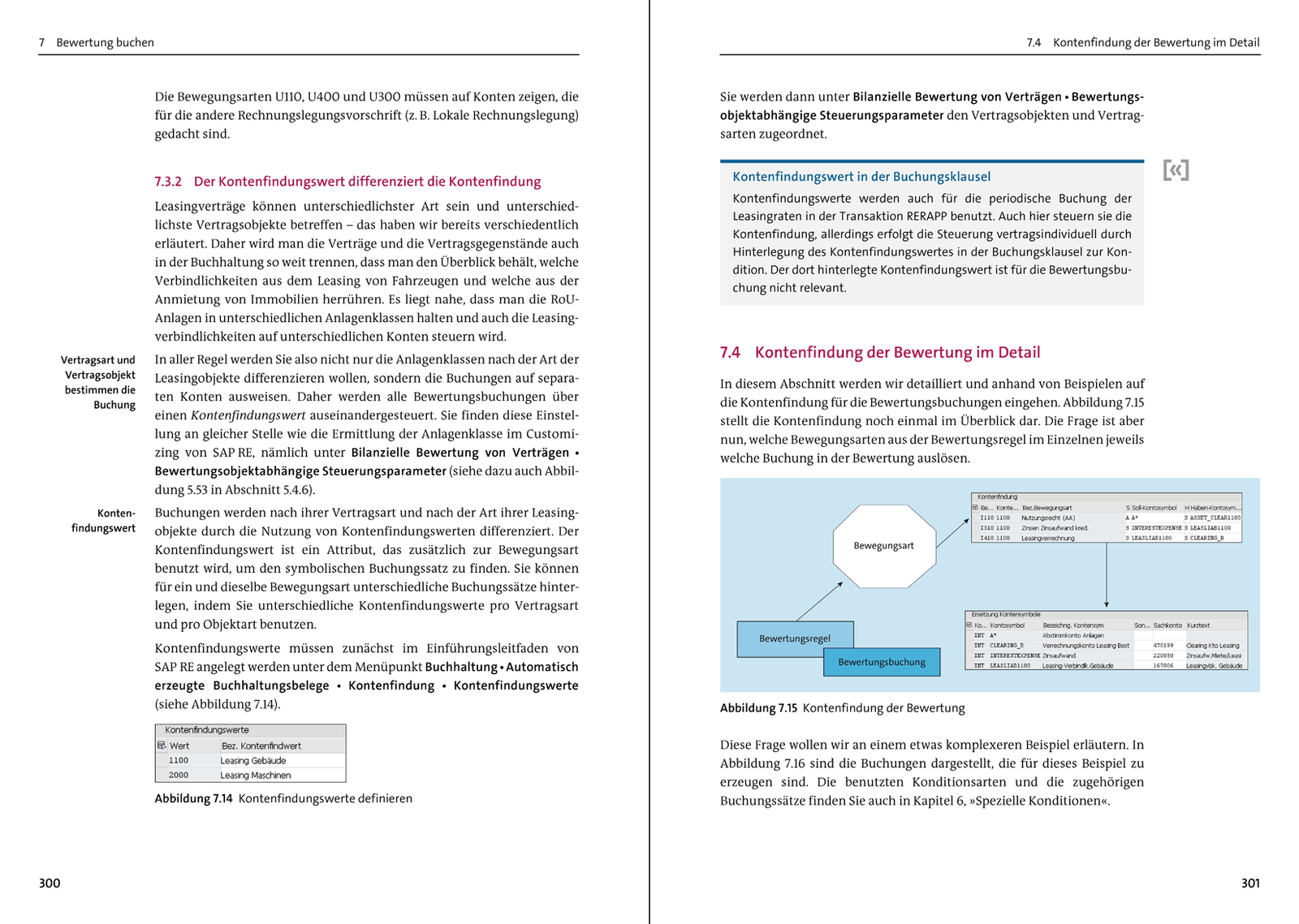IFRS 16 – Leasingbilanzierung mit SAP (SAP PRESS)