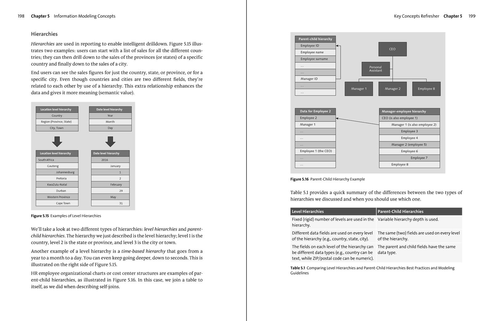 Sap hana 20 certification guide chanaimp13 book by sap press bildunterschrift optional bildunterschrift optional xflitez Gallery