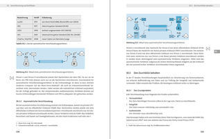 Bildunterschrift (optional)