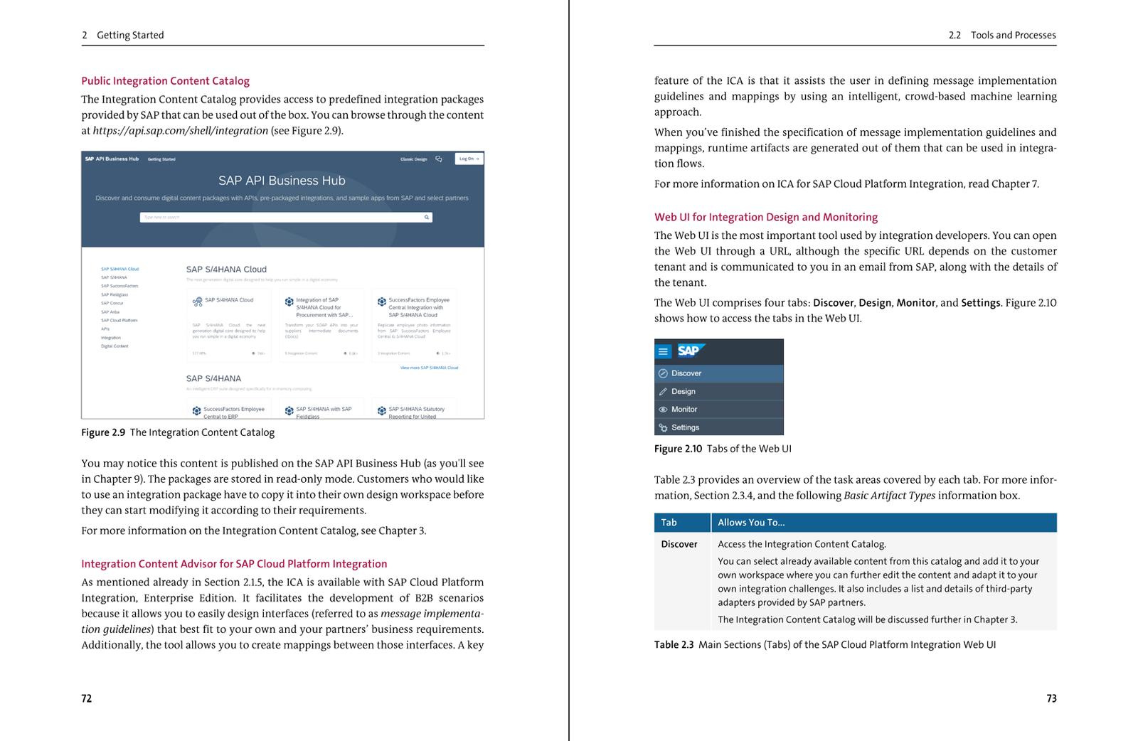 SAP Cloud Platform Integration - The Comprehensive Guide