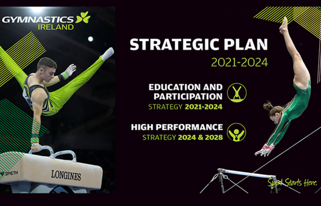 Strategies Pod Image 2021