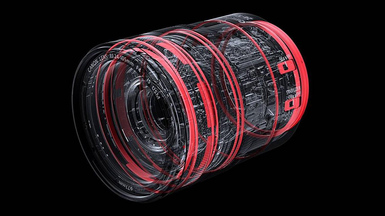 Canon RF lens hire