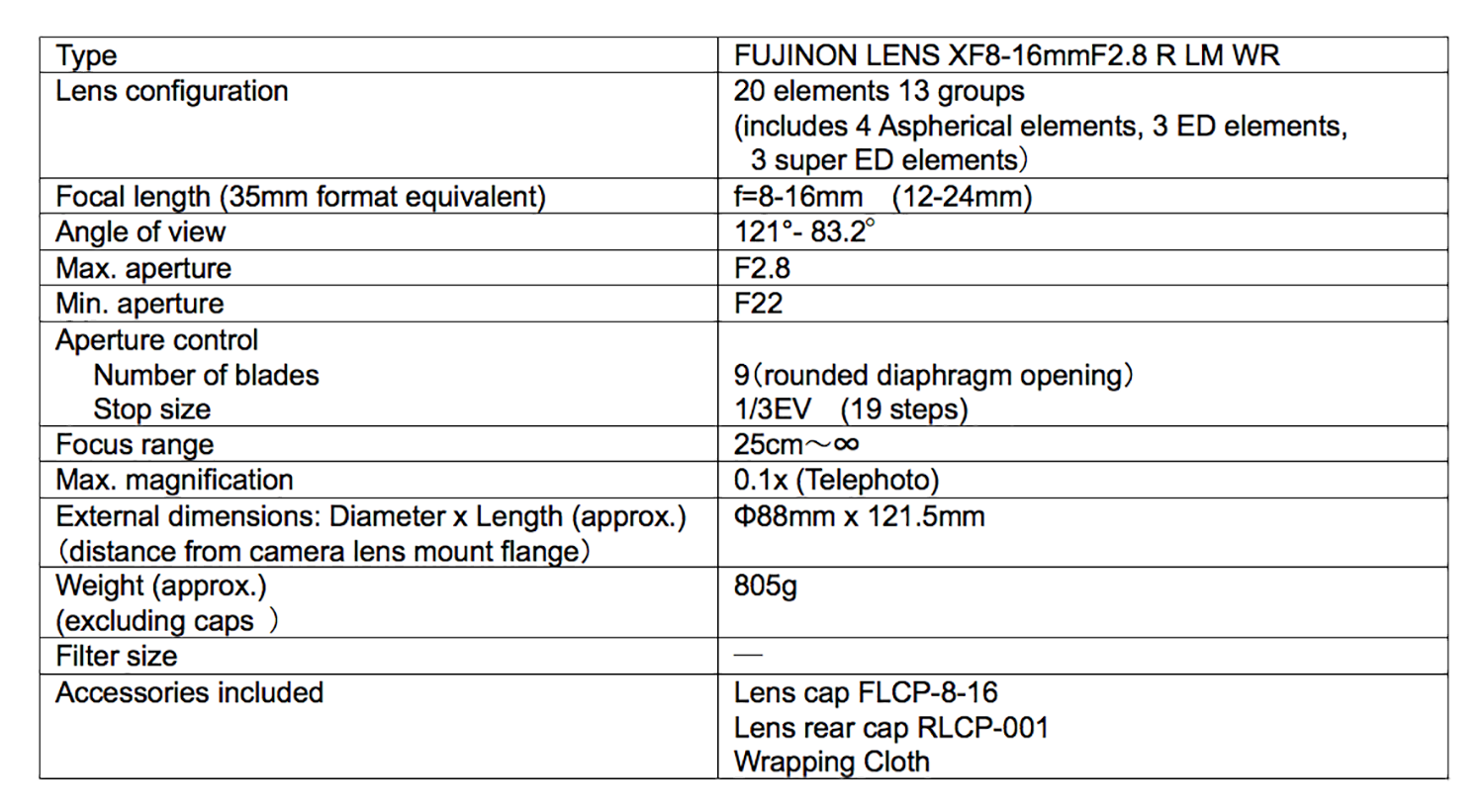 Fujifilm 8-16mm specifications