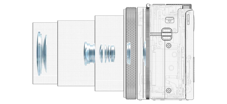 Sony RX100 VI lens