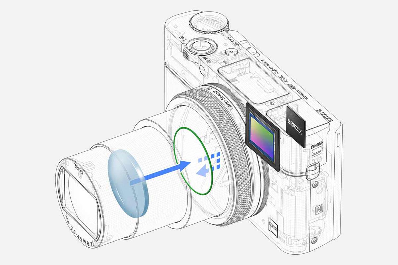 Sony RX100 VI autofocus